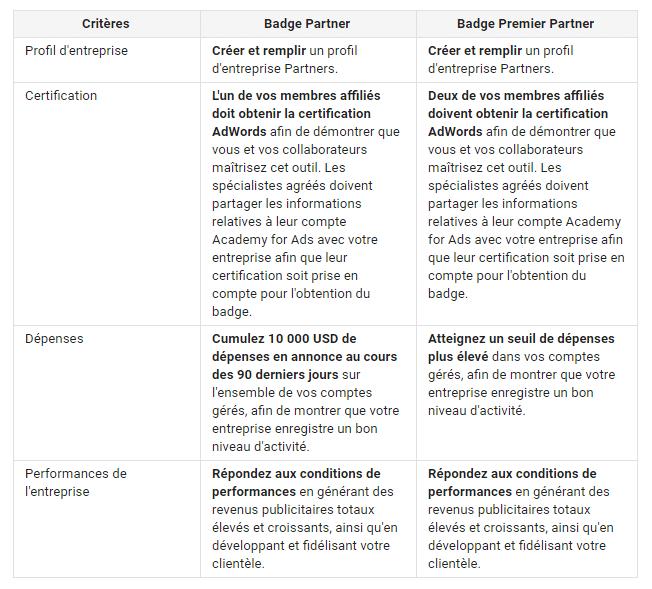 google-criteres