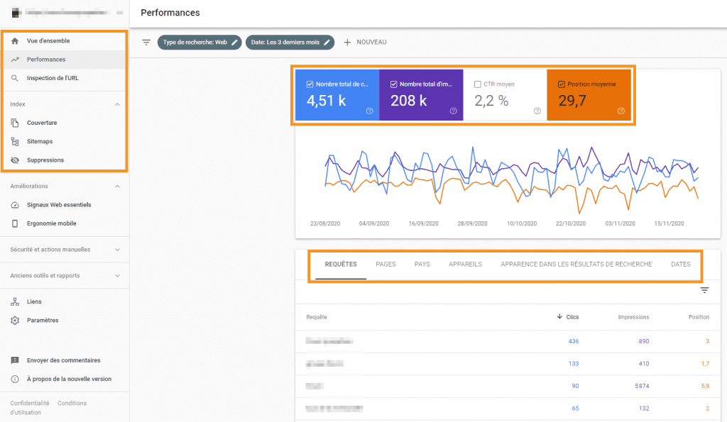 outil des performances de la search console
