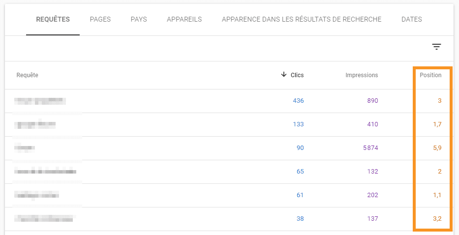 positions dans la search console